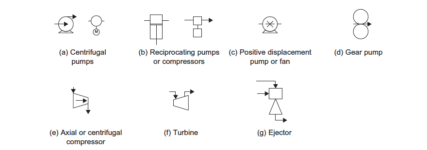 process flow diagram processdesign