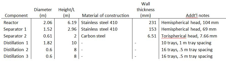 Sizing and Construction Info.JPG