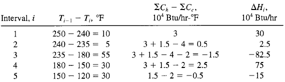File:Enthalpy table.PNG