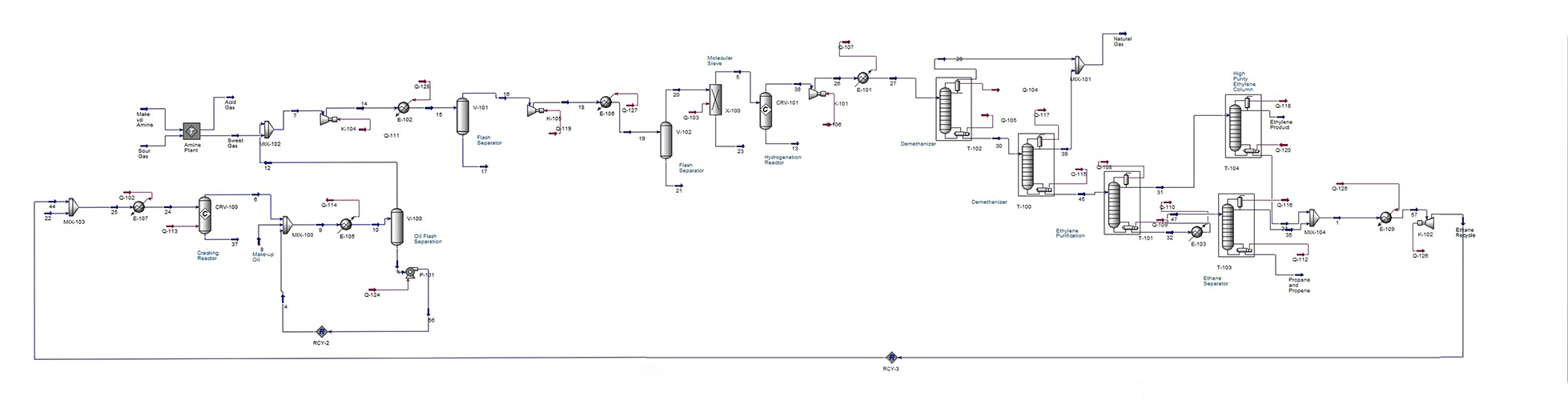 Shale gas to ethylene g1 processdesign appendix iiihysys simulation pooptronica Image collections