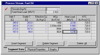 Heat Exchanger Processdesign