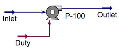 Pressure changer - processdesign