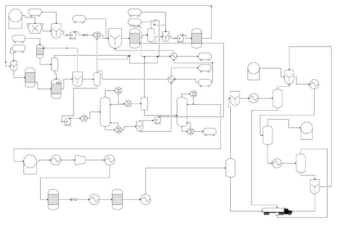 Biomass to Ethylene  B2   processdesign
