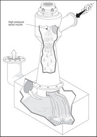 Separation Processes Processdesign