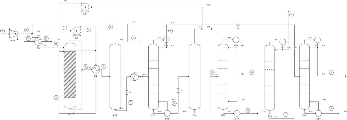 n butanol process flow diagram blueraritan info rh blueraritan info 1-Butanol MSDS Butanol Structure